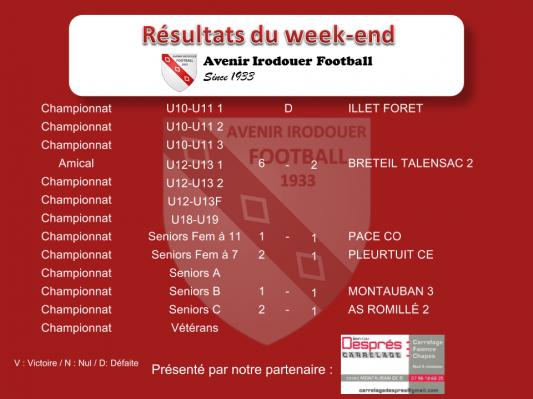 180114 resultats weekend