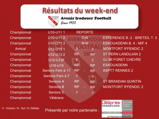 180121 resultats weekend