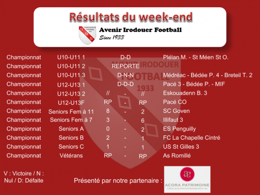 180218 resultats weekend 1