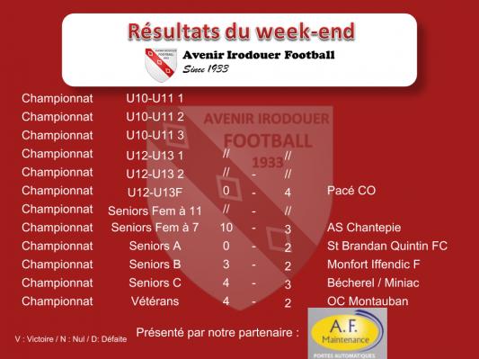 180225 resultats weekend