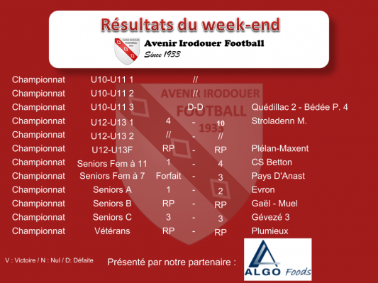 180401resultats weekend