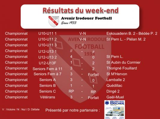 180408 resultats weekend