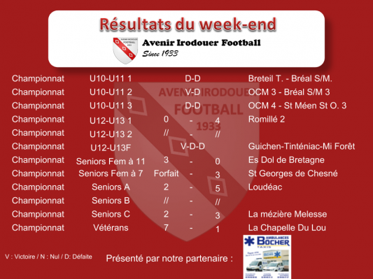 180415 resultats weekend