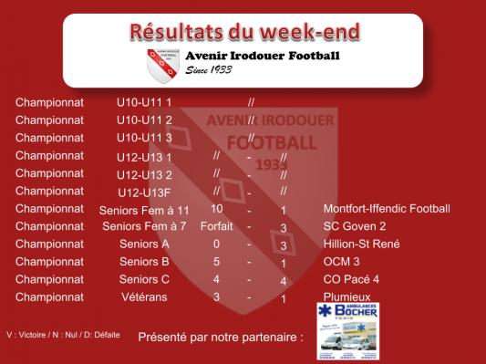 180513 resultats weekend