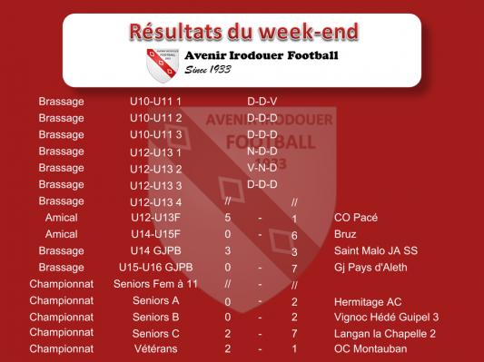 180923 resultats weekend 1