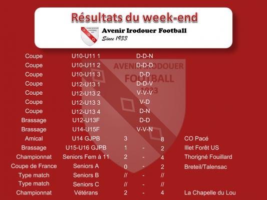 180930 resultats weekend