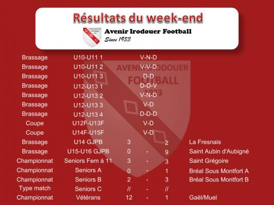 181014 resultats weekend