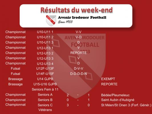 181209 resultats weekend