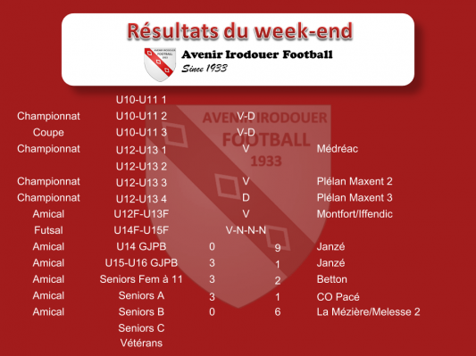190113 resultats weekend