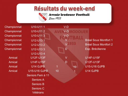 190120 resultats weekend