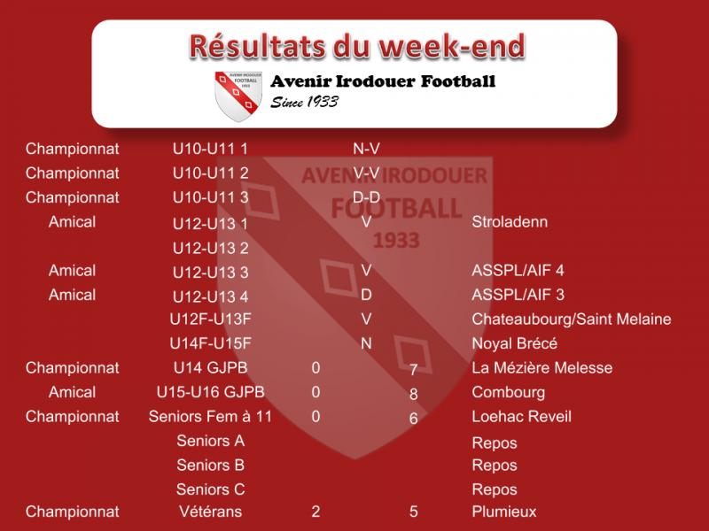 190311 resultats weekend
