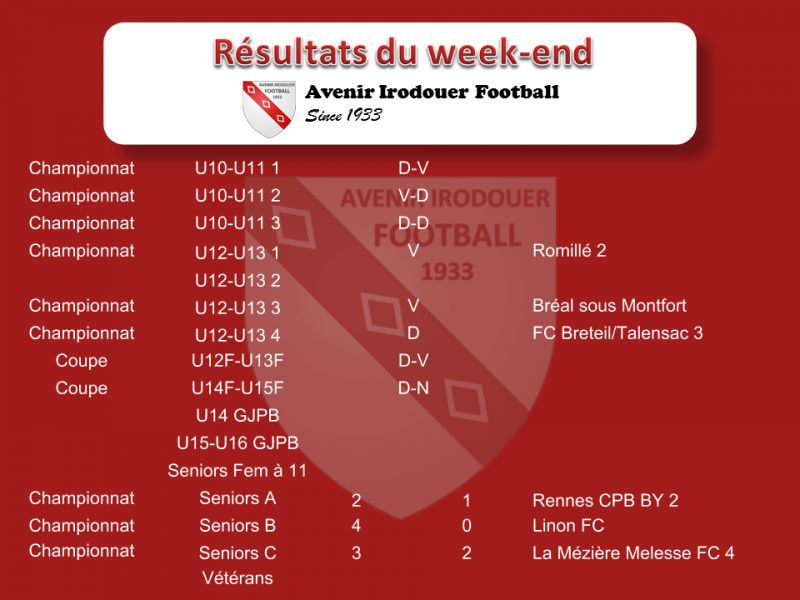 190317 resultats weekend