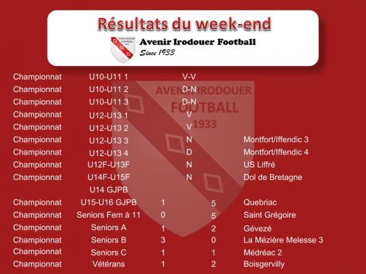 190324 resultats weekend