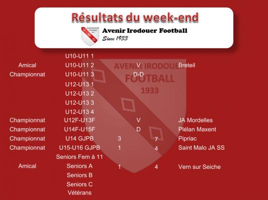 Resultats weekend 1 1