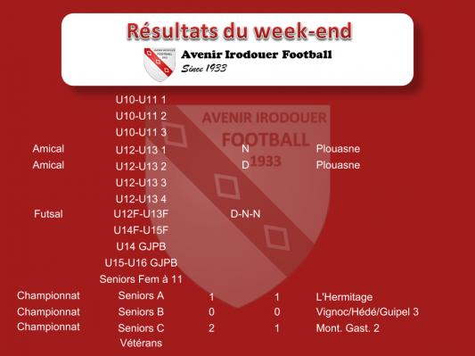 Resultats weekend 1