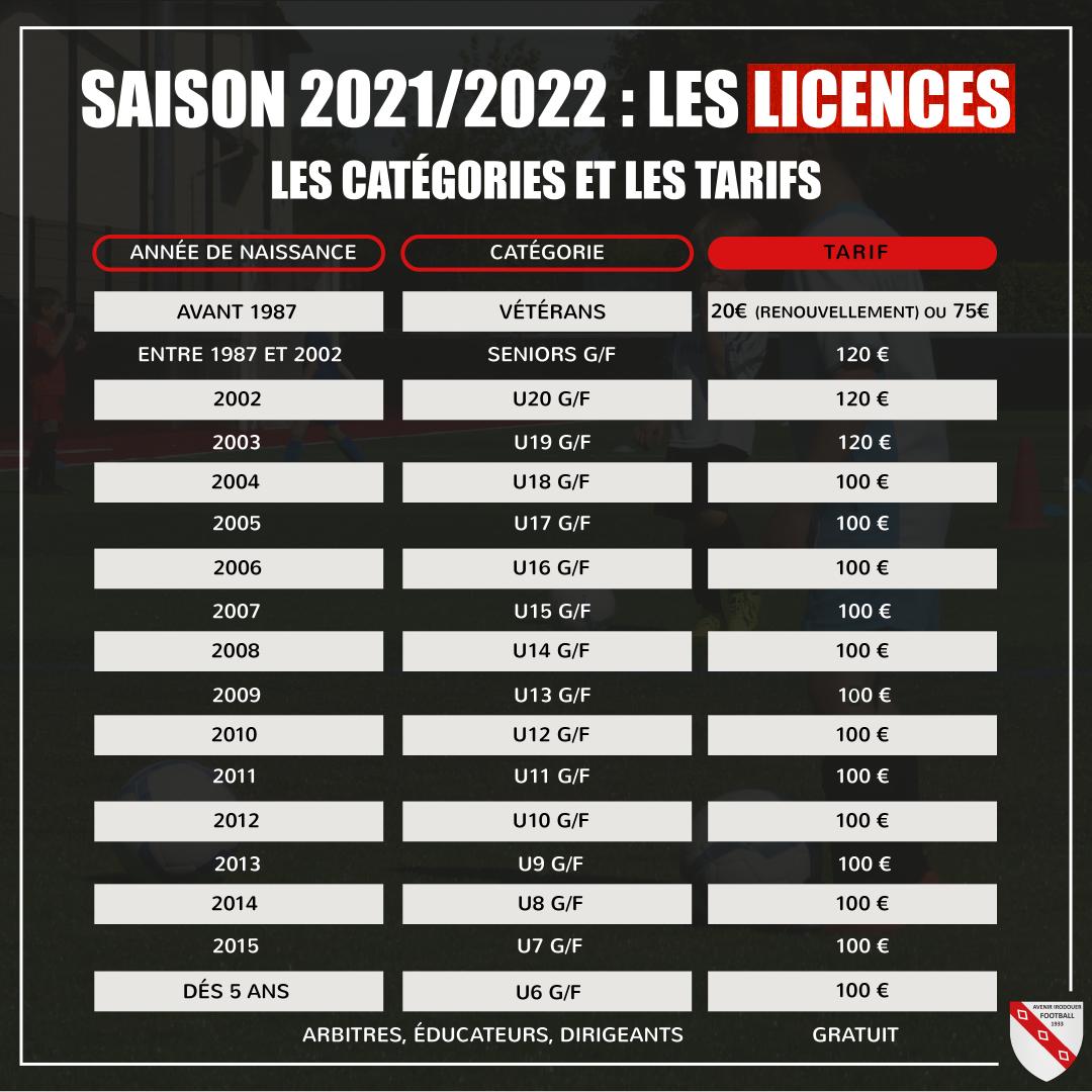 Tarif licences